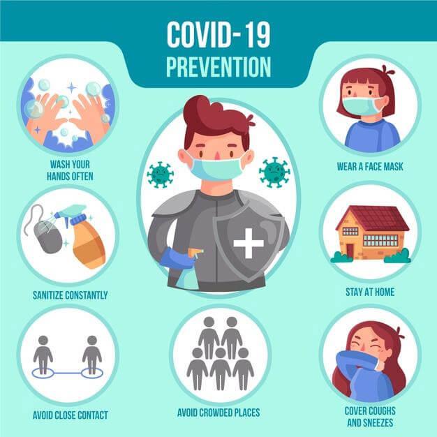 COVID-19 PREVENTION & Cure